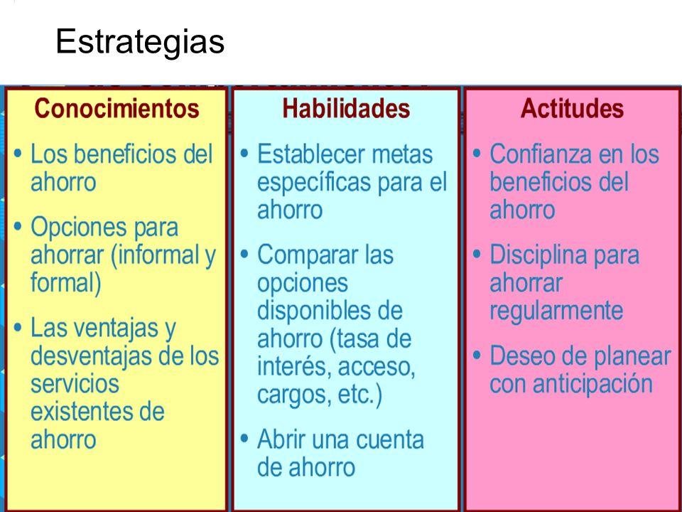Percepción acerca de la situación económica del hogar Perú urbano (%) Fuente: Niveles Socioeconómicos del Perú 2007 Elaborado: APOYO