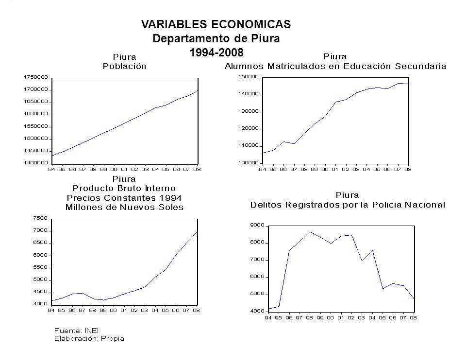 ESTADO POLITICA ECONOMICA ESTRATEGIAS ECONOMICAS MERCADO NACIONAL INTERNACIONAL PARTIDOS POLITICOS FAMILIAS EMPRESAS MILITARES Agentes Económicos