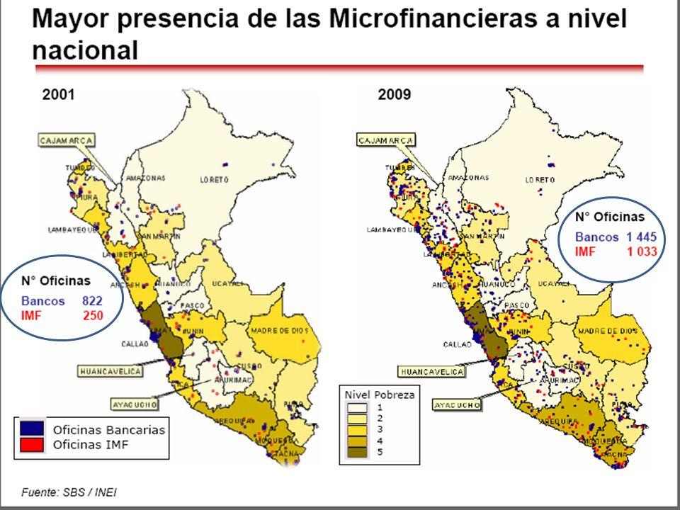 Piura Socios: 2088 (39.78%) Loreto Socios: 258 (4.92%) Lima Socios: 2631 (50.12%) Fuente: Estadística Sectorial, al 09 de Julio del 2010 son 5249 socios Ucayali Socios: 272 (5.18%)