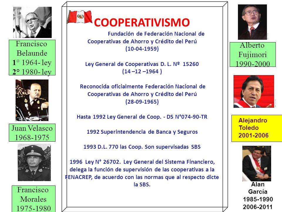 COOPERATIVISMO Fundación de Federación Nacional de Cooperativas de Ahorro y Crédito del Perú (10-04-1959) Ley General de Cooperativas D.