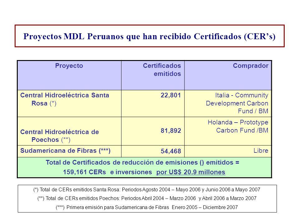Proyectos MDL Peruanos que han recibido Certificados (CERs) ProyectoCertificados emitidos Comprador Central Hidroeléctrica Santa Rosa (*) 22,801Italia