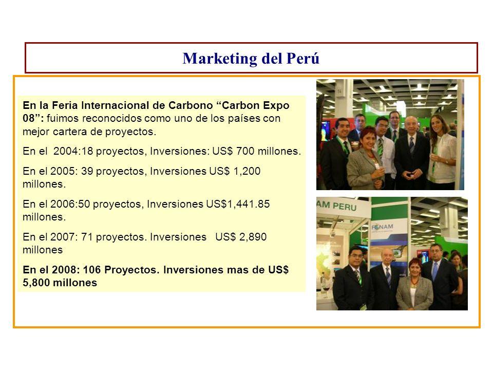 En la Feria Internacional de Carbono Carbon Expo 08: fuimos reconocidos como uno de los países con mejor cartera de proyectos. En el 2004:18 proyectos