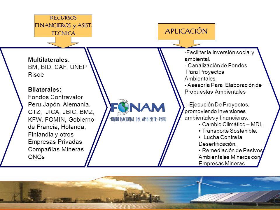 Multilaterales. BM, BID, CAF, UNEP Risoe Bilaterales: Fondos Contravalor Peru Japón, Alemania, GTZ, JICA, JBIC, BMZ, KFW, FOMIN, Gobierno de Francia,