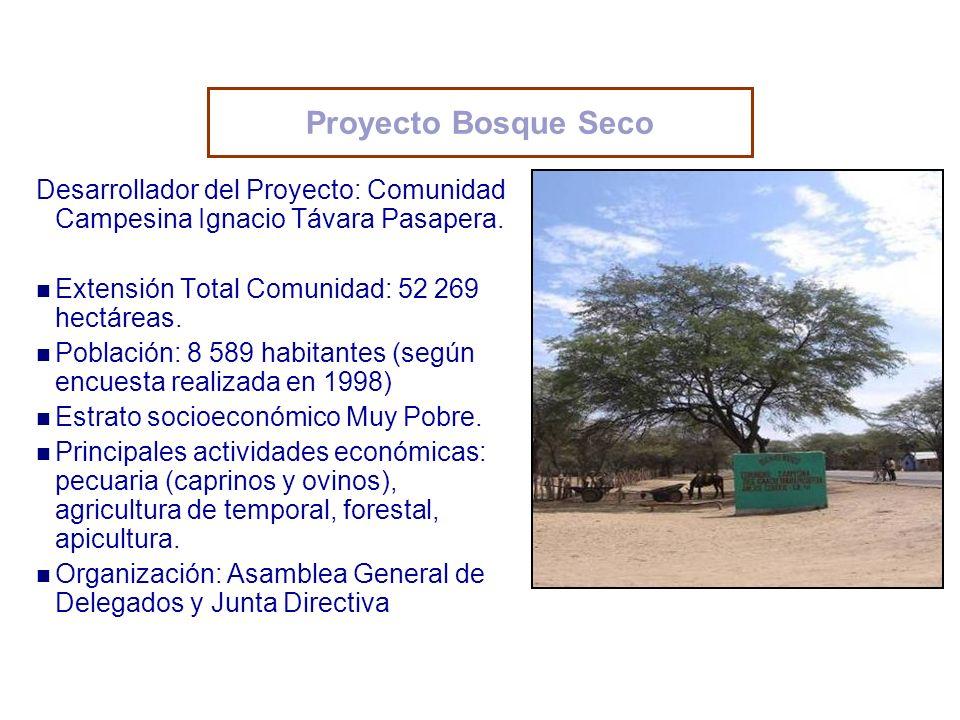 Desarrollador del Proyecto: Comunidad Campesina Ignacio Távara Pasapera. Extensión Total Comunidad: 52 269 hectáreas. Población: 8 589 habitantes (seg