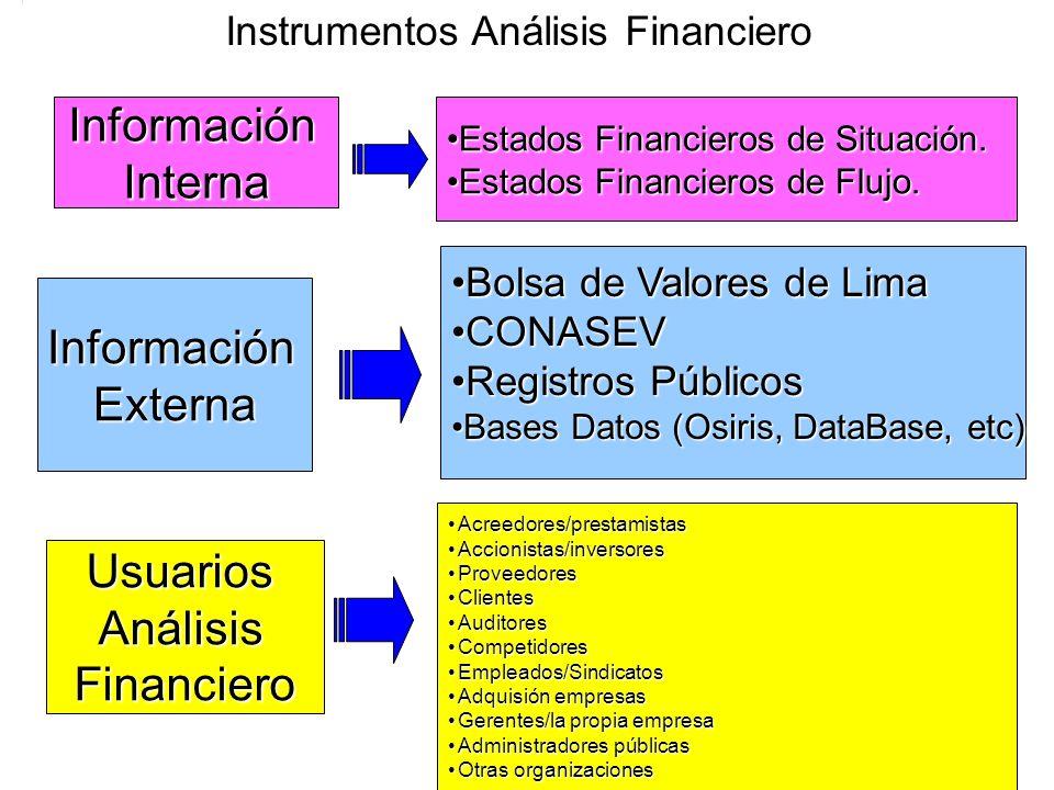 InformaciónInterna Estados Financieros de Situación.Estados Financieros de Situación. Estados Financieros de Flujo.Estados Financieros de Flujo. Infor