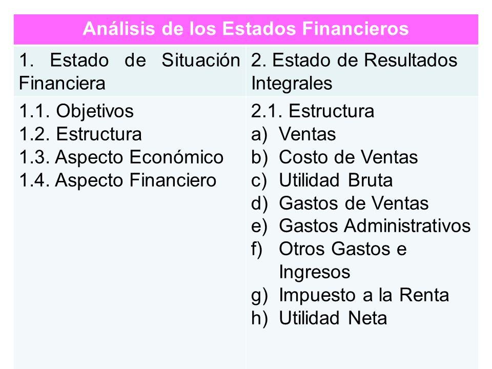 12 Análisis de los Estados Financieros 1. Estado de Situación Financiera 2. Estado de Resultados Integrales 1.1. Objetivos 1.2. Estructura 1.3. Aspect