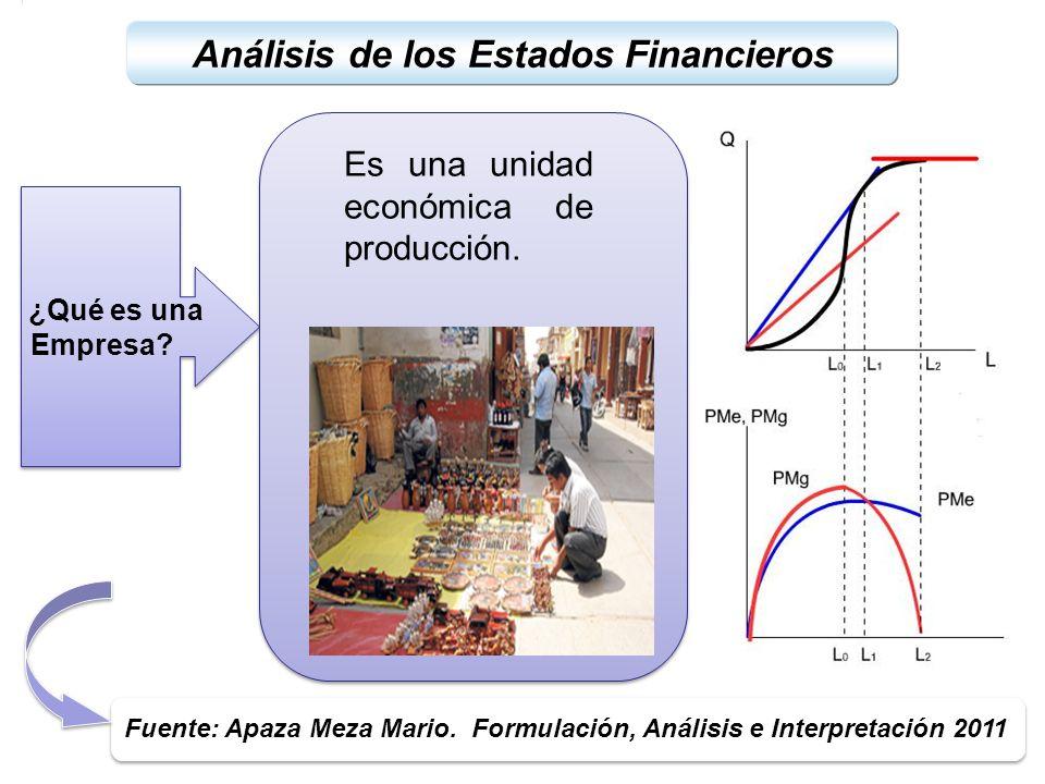 ¿Qué es una Empresa? ¿Qué es una Empresa? Fuente: Apaza Meza Mario. Formulación, Análisis e Interpretación 2011 Es una unidad económica de producción.
