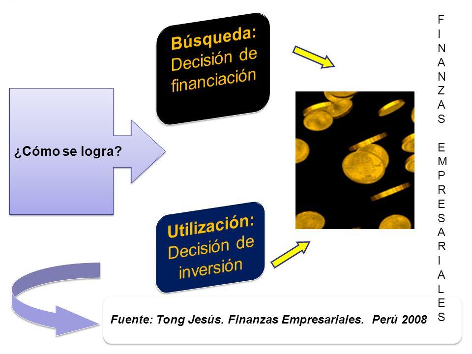 ¿Cómo se logra? ¿Cómo se logra? Fuente: Tong Jesús. Finanzas Empresariales. Perú 2008 FINANZASEMPRESARIALESFINANZASEMPRESARIALES