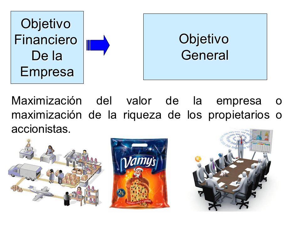 ObjetivoFinanciero De la Empresa ObjetivoGeneral Maximización del valor de la empresa o maximización de la riqueza de los propietarios o accionistas.