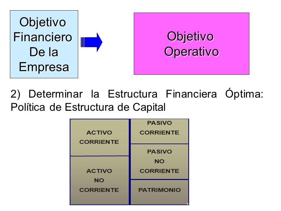 ObjetivoFinanciero De la Empresa ObjetivoOperativo 2) Determinar la Estructura Financiera Óptima: Política de Estructura de Capital