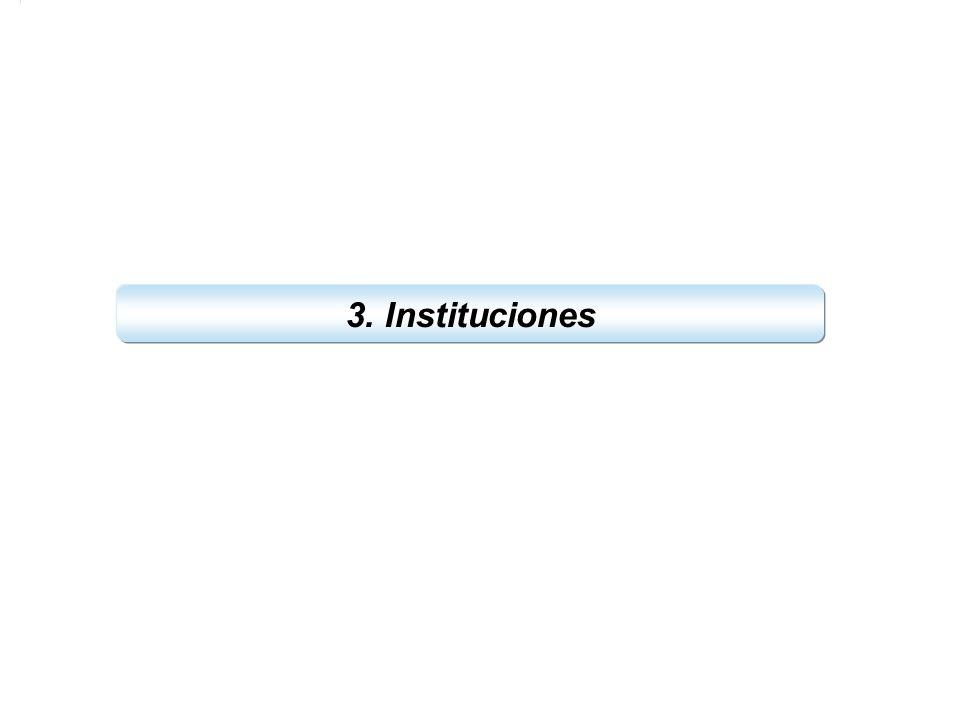 3. Instituciones