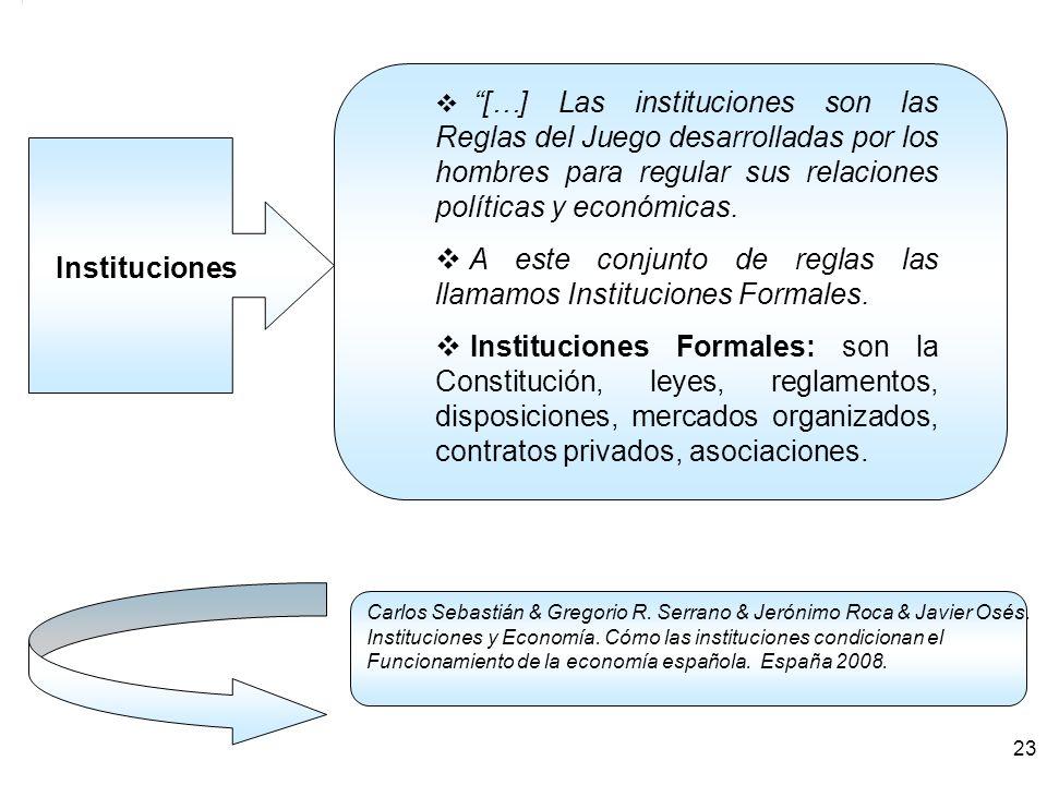 Instituciones […] Las instituciones son las Reglas del Juego desarrolladas por los hombres para regular sus relaciones políticas y económicas. A este