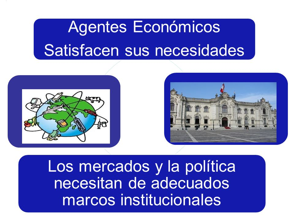Agentes Económicos Satisfacen sus necesidades. Los mercados y la política necesitan de adecuados marcos institucionales