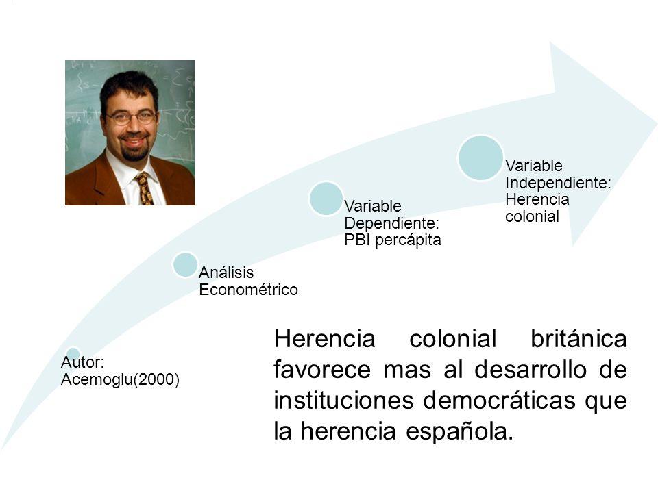 Autor: Acemoglu(2000) Análisis Econométrico Variable Dependiente: PBI percápita Variable Independiente: Herencia colonial Herencia colonial británica
