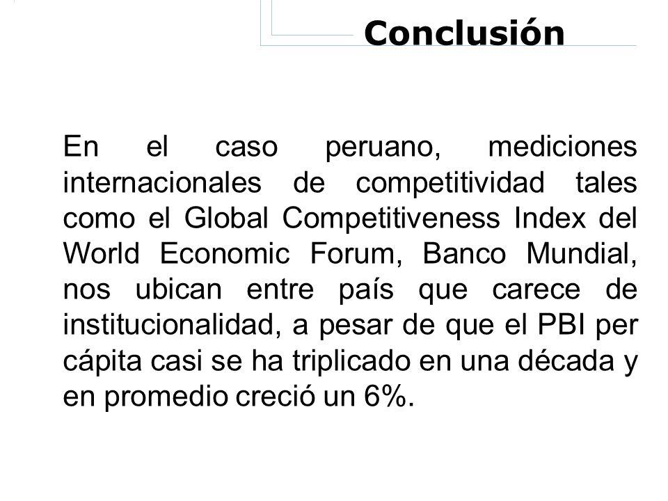 Conclusión En el caso peruano, mediciones internacionales de competitividad tales como el Global Competitiveness Index del World Economic Forum, Banco