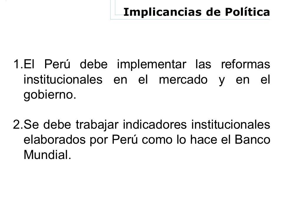 Implicancias de Política 1.El Perú debe implementar las reformas institucionales en el mercado y en el gobierno. 2.Se debe trabajar indicadores instit