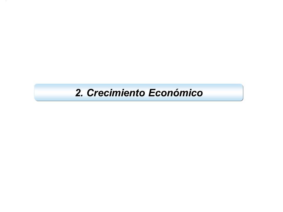 2. Crecimiento Económico