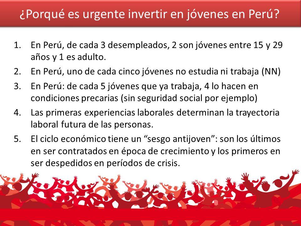 ¿Porqué es urgente invertir en jóvenes en Perú.