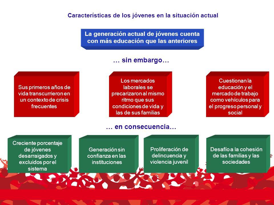 Estudio CEPAL (2007): Para que Perú produzca y consuma Biocombustible al 2,020 se requiere: 39 mil Has.