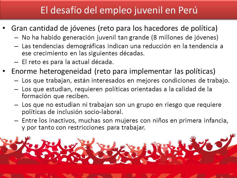 Trabaja en Buen empleo **: 990 Trabaja en Empleo Precario: 4,004 Desocupado : 431 Inactivo***: 2,594 165 743 143 1,262 Estudia*: 2,312 No estudia ni trabaja: 1,620 Mapa laboral juvenil (2008) (Perú: miles de jóvenes 15 a 29) Mapa laboral juvenil (2008) (Perú: miles de jóvenes 15 a 29) Urbano: 6,046 Rural: 1,974 Total : 8,020 *Básica o para el trabajo ** con protección social *** No trabaja, no busca