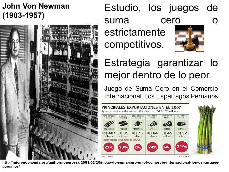 John Von Newman (1903-1957) Estudio, los juegos de suma cero o estrictamente competitivos. Estrategia garantizar lo mejor dentro de lo peor. Juego de