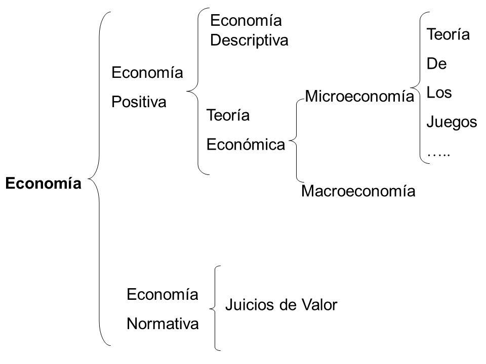 Economía Positiva Economía Normativa Juicios de Valor Economía Descriptiva Teoría Económica Microeconomía Macroeconomía Teoría De Los Juegos …..