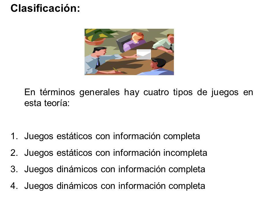 Clasificación: En términos generales hay cuatro tipos de juegos en esta teoría: 1.Juegos estáticos con información completa 2.Juegos estáticos con inf