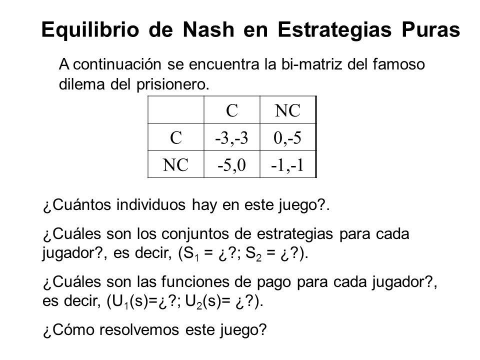 A continuación se encuentra la bi-matriz del famoso dilema del prisionero. Equilibrio de Nash en Estrategias Puras CNC C-3,-30,-5 NC-5,0-1,-1 ¿Cuántos