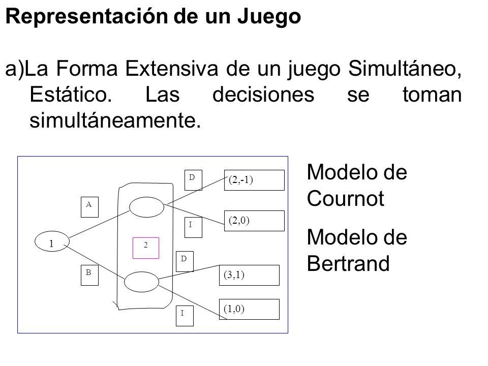 Representación de un Juego a)La Forma Extensiva de un juego Simultáneo, Estático. Las decisiones se toman simultáneamente. 1 (2,-1) (2,0) (3,1) (1,0)