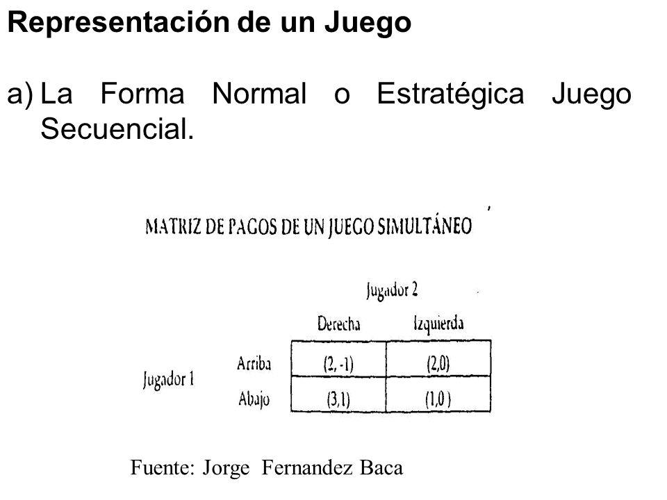 Representación de un Juego a)La Forma Normal o Estratégica Juego Secuencial. Fuente: Jorge Fernandez Baca