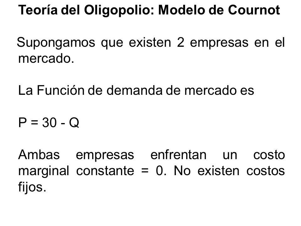 Teoría del Oligopolio: Modelo de Cournot Supongamos que existen 2 empresas en el mercado. La Función de demanda de mercado es P = 30 - Q Ambas empresa