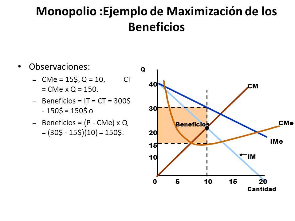 Observaciones: – CMe = 15$, Q = 10, CT = CMe x Q = 150. – Beneficios = IT = CT = 300$ - 150$ = 150$ o – Beneficios = (P - CMe) x Q = (30$ - 15$)(10) =