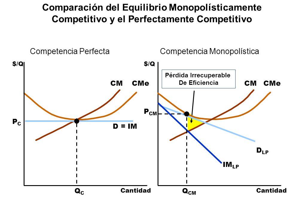CM 1 50 IM 1 (75) D 1 (75) 12,5 Si la Empresa 1 piensa que la Empresa 2 producirá 75 unidades, su curva de demanda se desplaza a la izquierda en esa cuantía.
