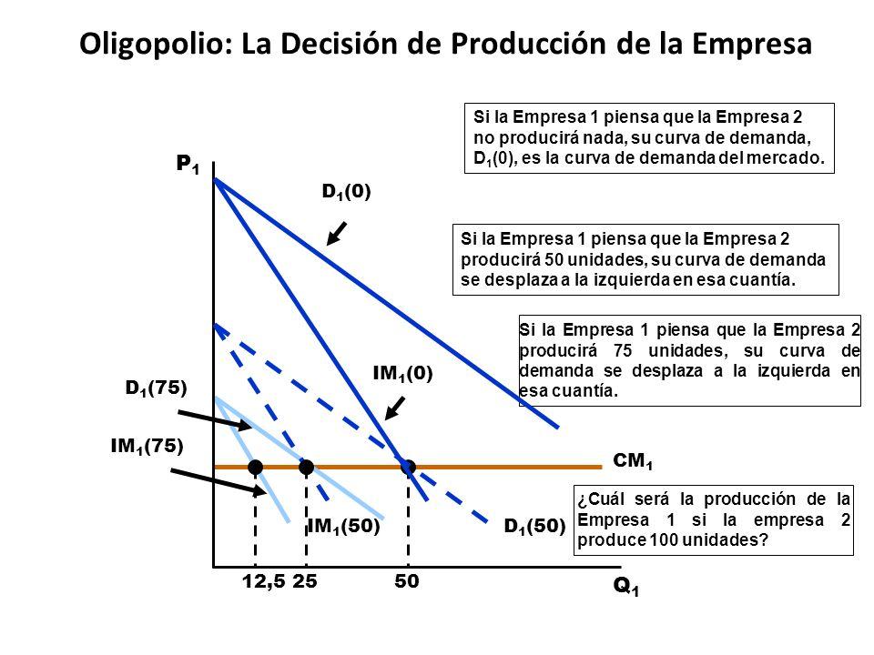 Representación de un Juego a)La Forma Normal o Estratégica Juego Secuencial.