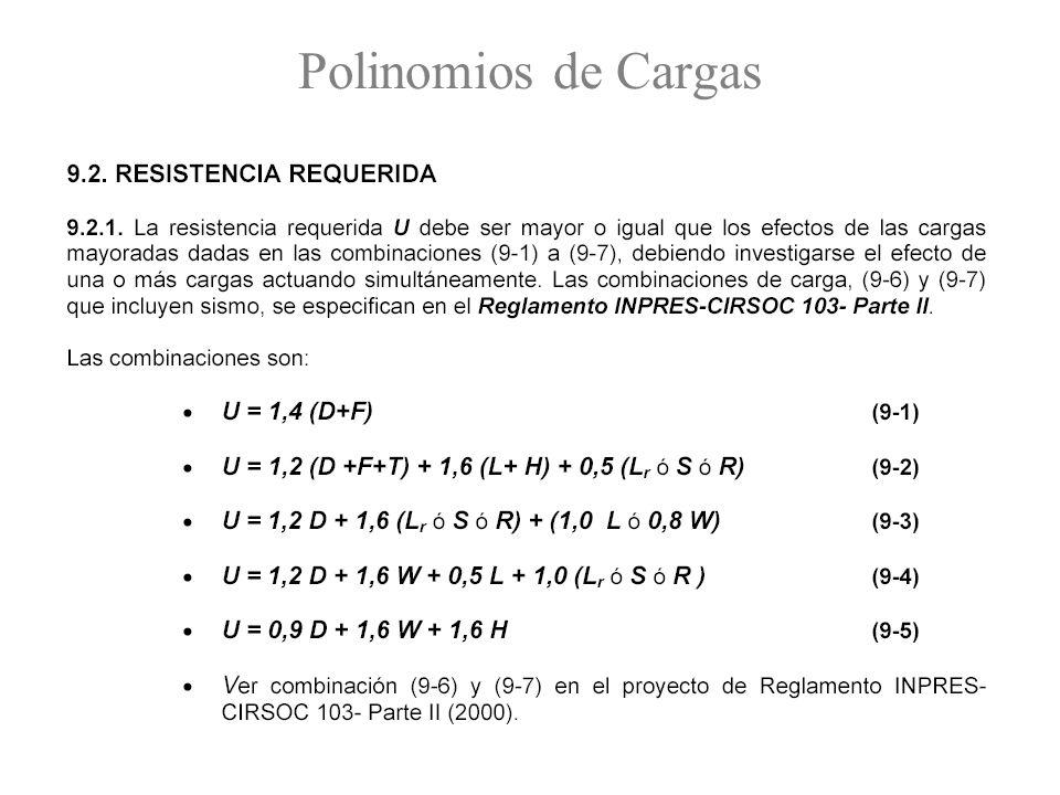 Polinomios de Cargas