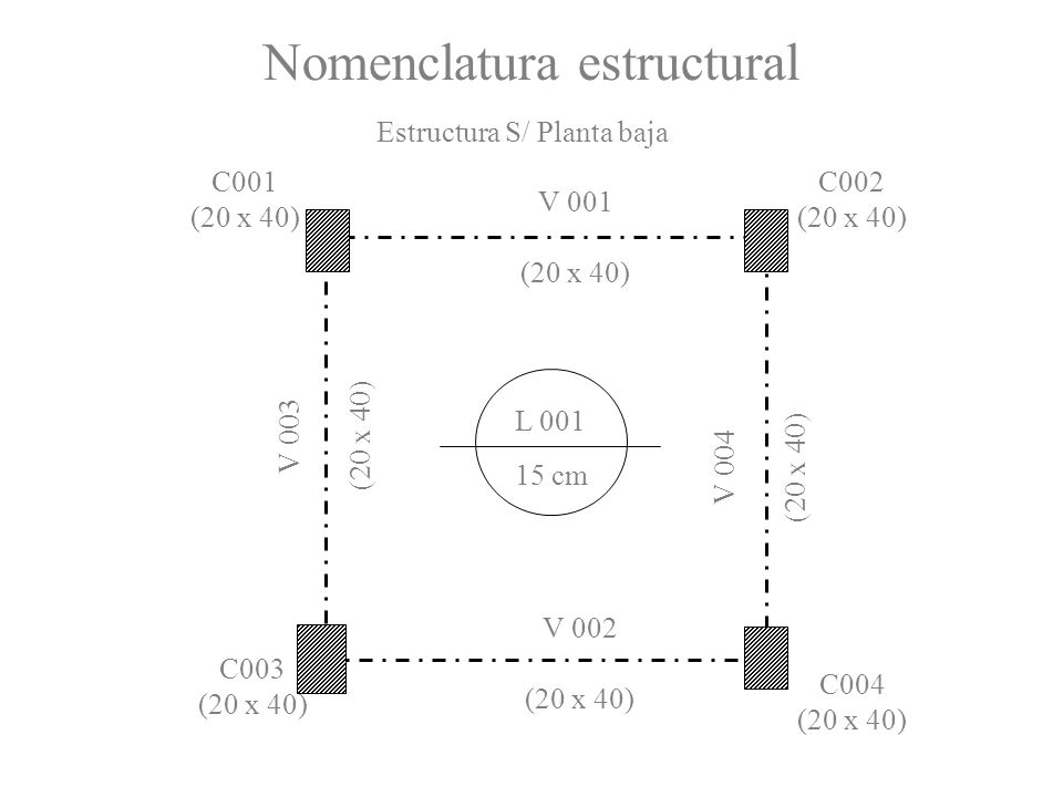 Nomenclatura estructural 15 cm L 001 V 001 (20 x 40) V 002 (20 x 40) V 003 (20 x 40) V 004 (20 x 40) C002 (20 x 40) C001 (20 x 40) C003 (20 x 40) C004