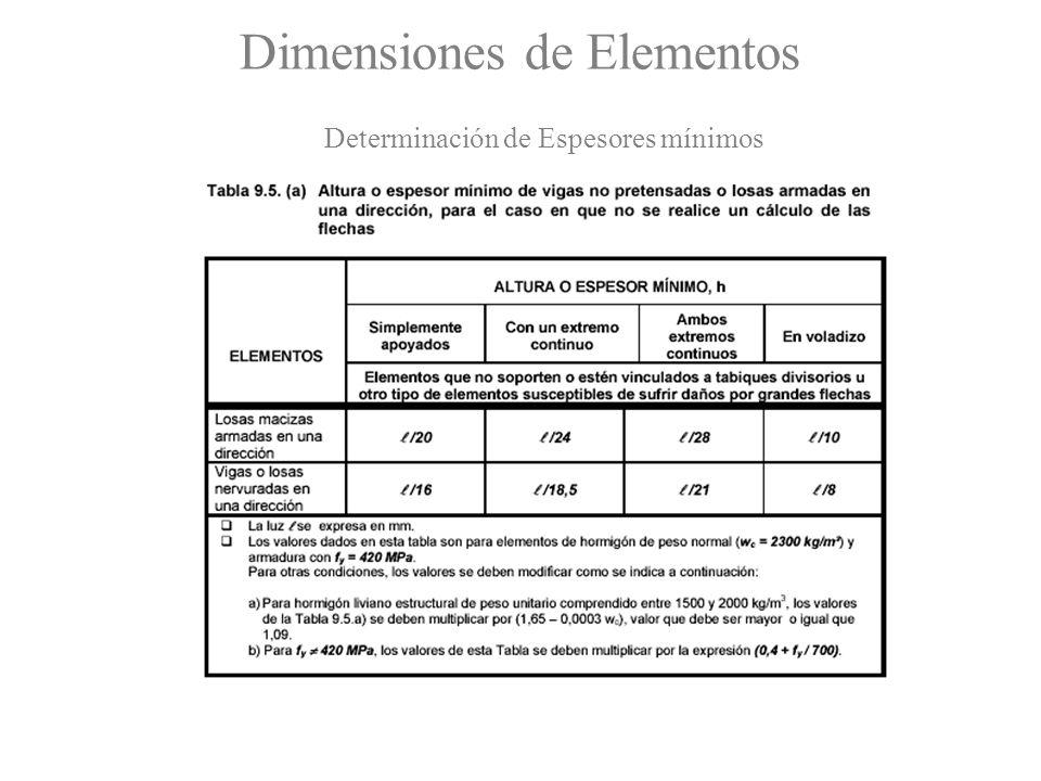 Dimensiones de Elementos Determinación de Espesores mínimos