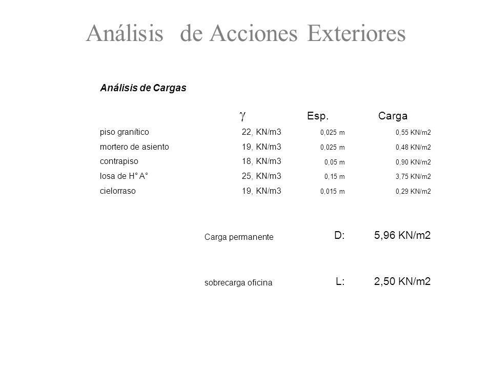 Análisis de Acciones Exteriores Análisis de Cargas Esp.Carga piso granítico22, KN/m3 0,025 m0,55 KN/m2 mortero de asiento19, KN/m3 0,025 m0,48 KN/m2 c