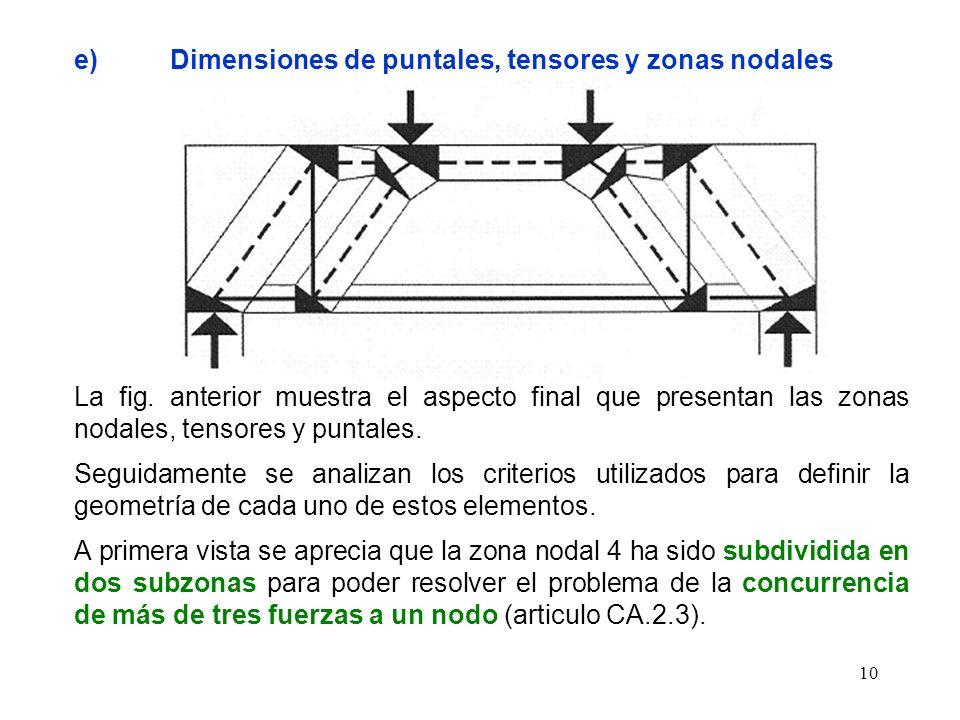 10 e)Dimensiones de puntales, tensores y zonas nodales La fig. anterior muestra el aspecto final que presentan las zonas nodales, tensores y puntales.