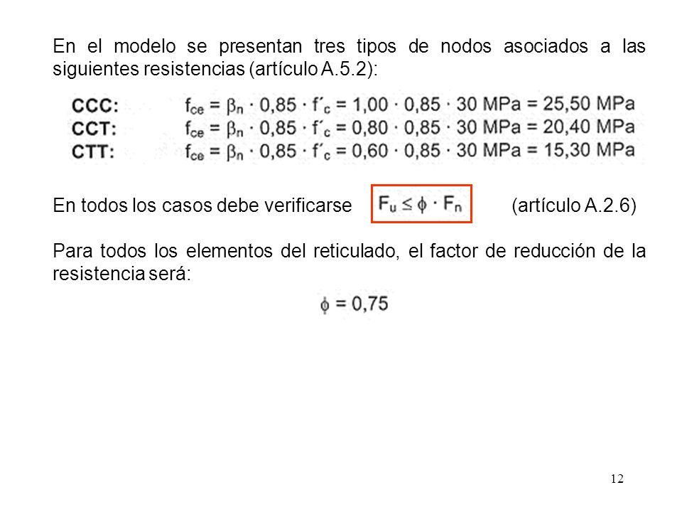 12 En el modelo se presentan tres tipos de nodos asociados a las siguientes resistencias (artículo A.5.2): En todos los casos debe verificarse (artícu