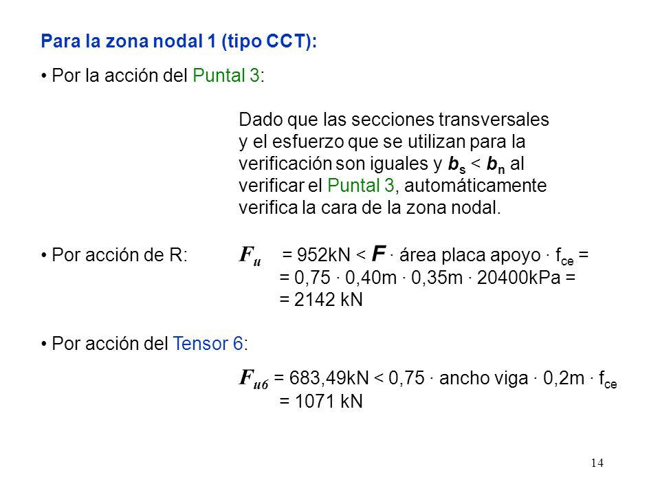 14 Para la zona nodal 1 (tipo CCT): Por la acción del Puntal 3: Dado que las secciones transversales y el esfuerzo que se utilizan para la verificació
