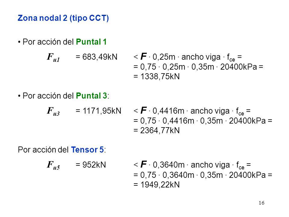 16 Zona nodal 2 (tipo CCT) Por acción del Puntal 1 F u1 = 683,49kN < F · 0,25m · ancho viga · f ce = = 0,75 · 0,25m · 0,35m · 20400kPa = = 1338,75kN P