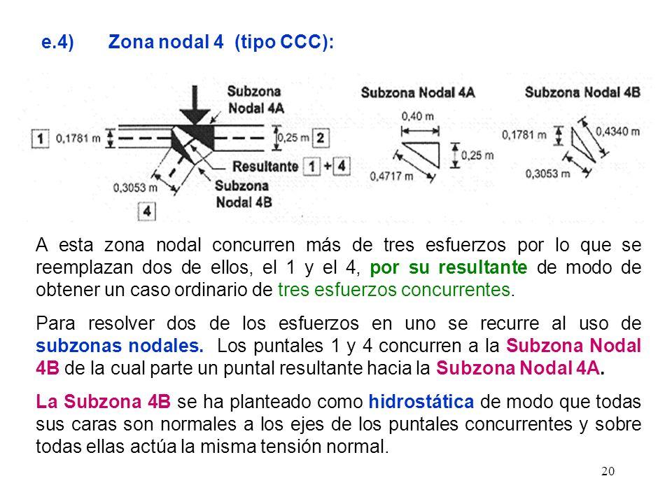 20 e.4) Zona nodal 4 (tipo CCC): A esta zona nodal concurren más de tres esfuerzos por lo que se reemplazan dos de ellos, el 1 y el 4, por su resultan