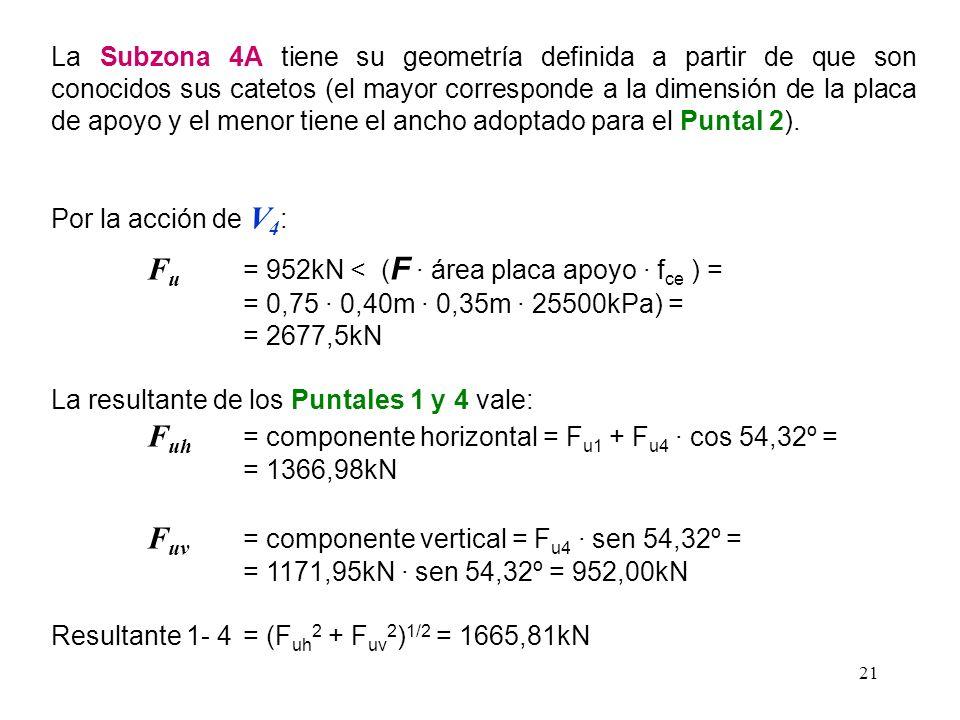 21 La Subzona 4A tiene su geometría definida a partir de que son conocidos sus catetos (el mayor corresponde a la dimensión de la placa de apoyo y el