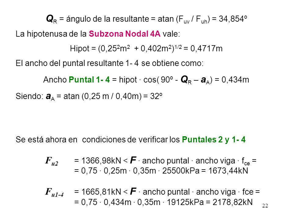 22 Q R = ángulo de la resultante = atan (F uv / F uh ) = 34,854º La hipotenusa de la Subzona Nodal 4A vale: Hipot = (0,25 2 m 2 + 0,402m 2 ) 1/2 = 0,4