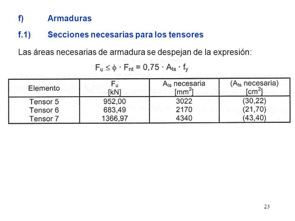 23 f) Armaduras f.1) Secciones necesarias para los tensores Las áreas necesarias de armadura se despejan de la expresión: