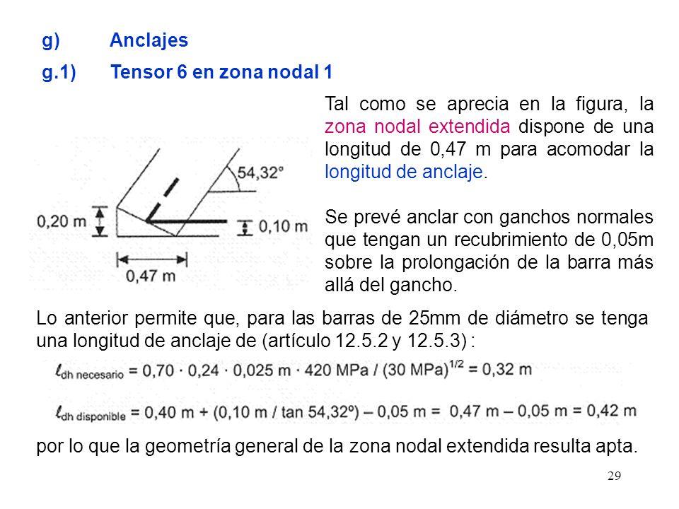 29 g) Anclajes g.1) Tensor 6 en zona nodal 1 Tal como se aprecia en la figura, la zona nodal extendida dispone de una longitud de 0,47 m para acomodar