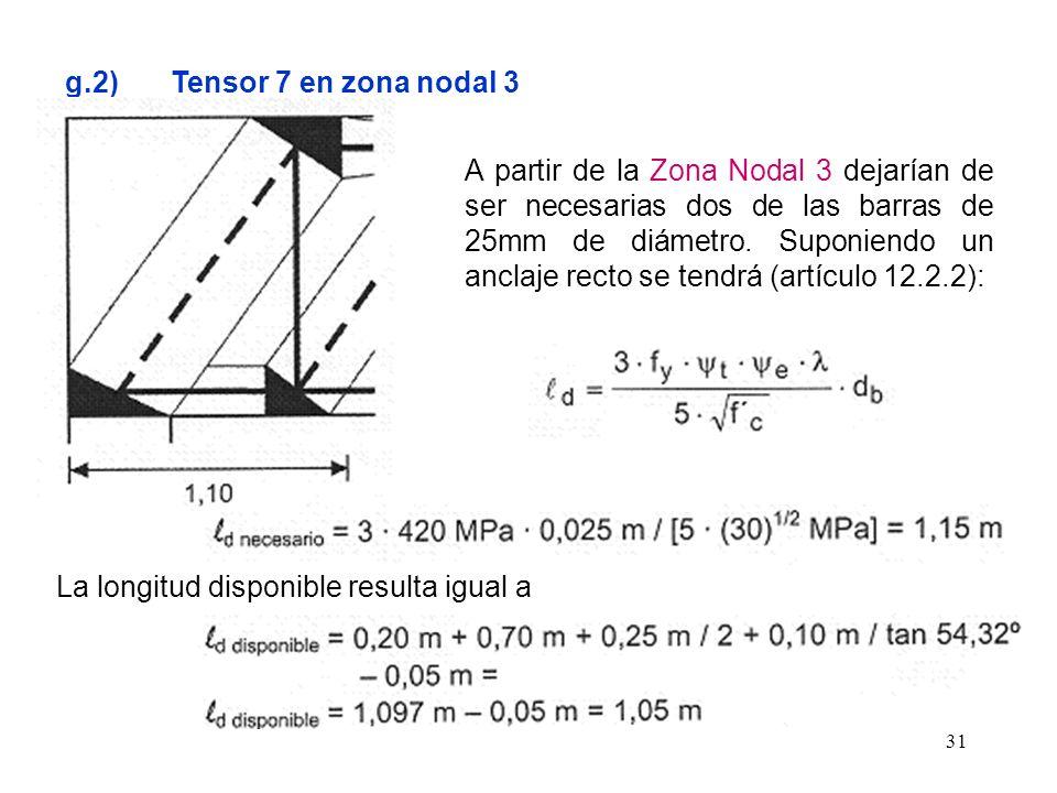 31 g.2) Tensor 7 en zona nodal 3 A partir de la Zona Nodal 3 dejarían de ser necesarias dos de las barras de 25mm de diámetro. Suponiendo un anclaje r