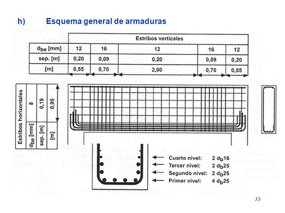 33 h) Esquema general de armaduras