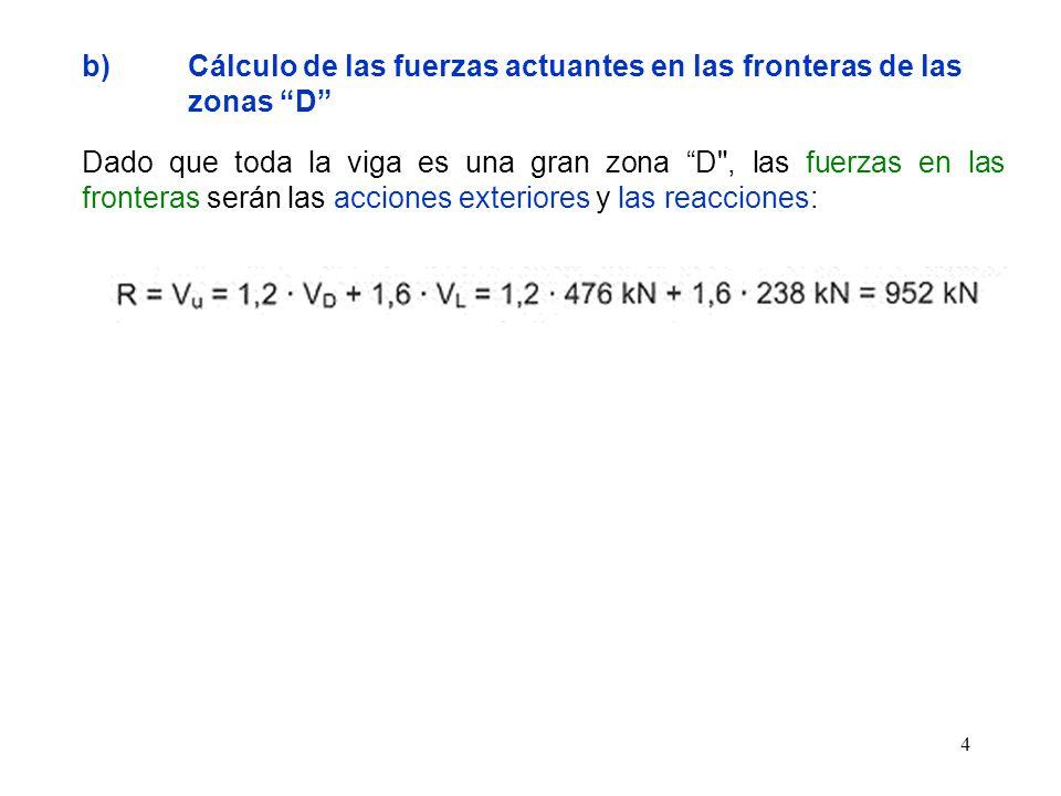 4 b) Cálculo de las fuerzas actuantes en las fronteras de las zonas D Dado que toda la viga es una gran zona D